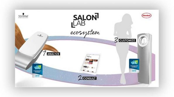 Are You Ready For The Salon Of The Future?